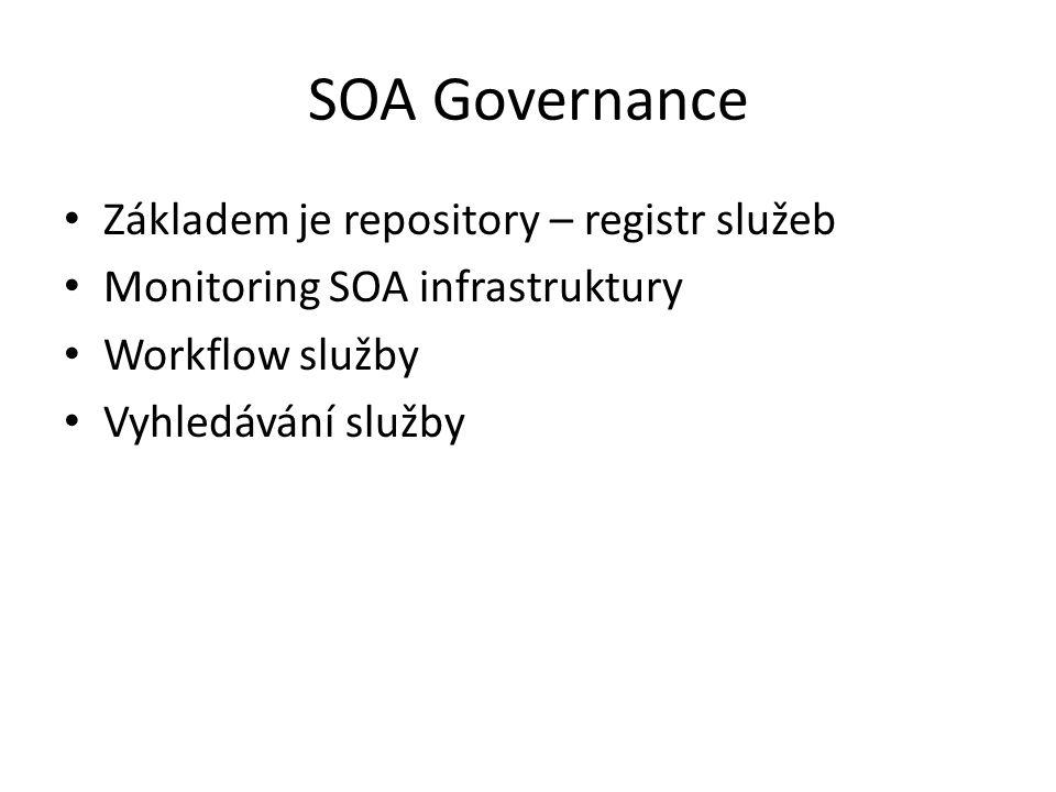 SOA Governance Základem je repository – registr služeb Monitoring SOA infrastruktury Workflow služby Vyhledávání služby
