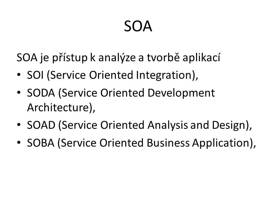 SOA SOA je přístup k analýze a tvorbě aplikací SOI (Service Oriented Integration), SODA (Service Oriented Development Architecture), SOAD (Service Ori