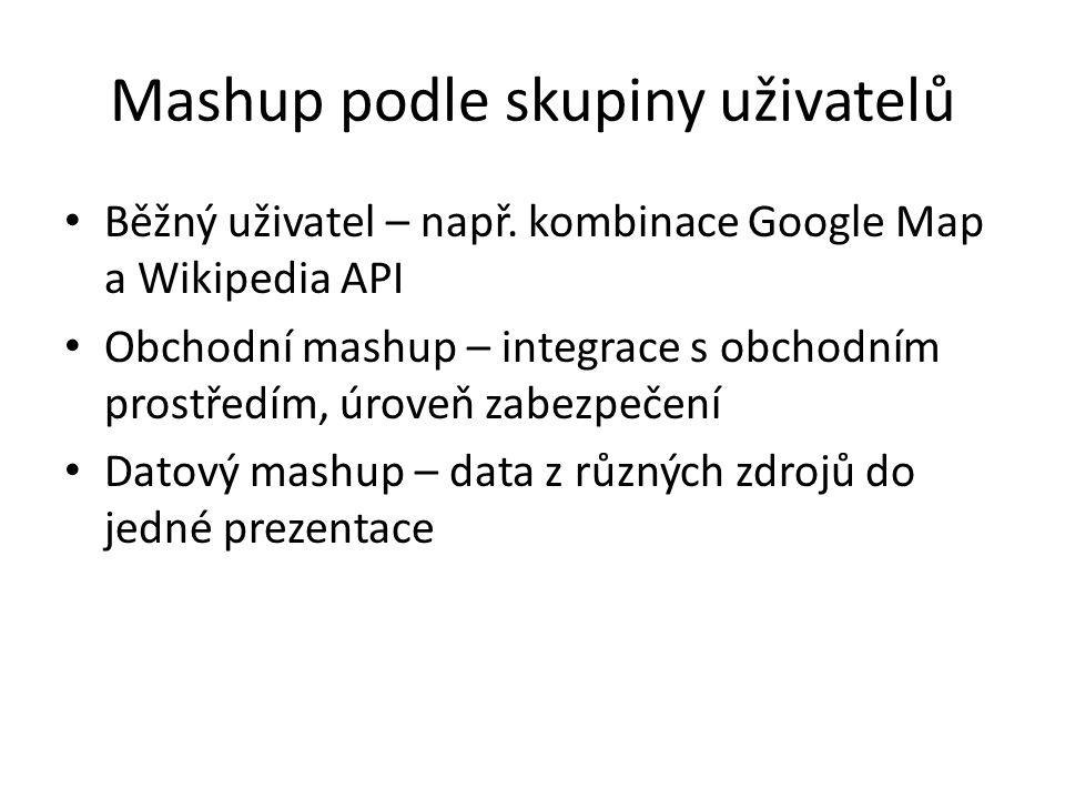 Mashup podle skupiny uživatelů Běžný uživatel – např. kombinace Google Map a Wikipedia API Obchodní mashup – integrace s obchodním prostředím, úroveň