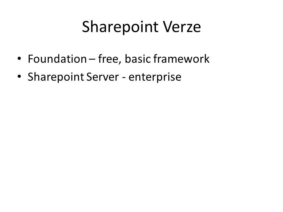 Sharepoint Verze Foundation – free, basic framework Sharepoint Server - enterprise