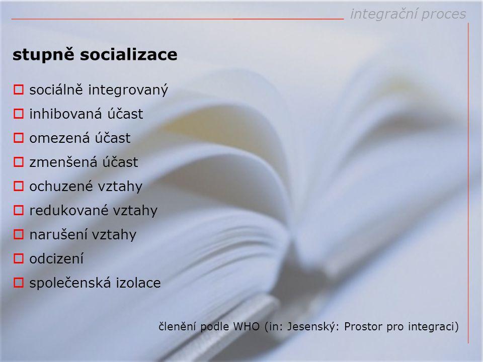 stupně socializace  sociálně integrovaný  inhibovaná účast  omezená účast  zmenšená účast  ochuzené vztahy  redukované vztahy  narušení vztahy