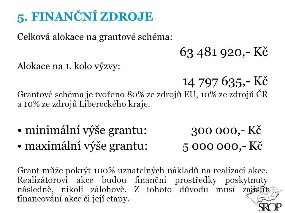5.FINANČNÍ ZDROJE Celková alokace na grantové schéma: 63 481 920,- Kč Alokace na 1.