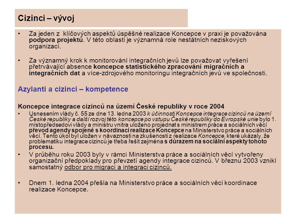 Cizinci - výzkum Analýza postavení cizinců dlouhodobě žijících na území ČR Usnesení vlády č.