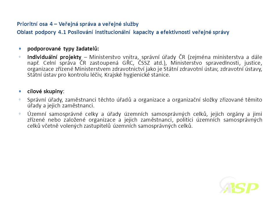 Prioritní osa 4 – Veřejná správa a veřejné služby Oblast podpory 4.1 Posilování institucionální kapacity a efektivnosti veřejné správy podporované typ