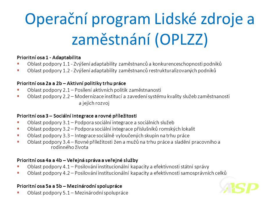 Operační program Lidské zdroje a zaměstnání (OPLZZ) Prioritní osa 1 - Adaptabilita  Oblast podpory 1.1 - Zvýšení adaptability zaměstnanců a konkurenc