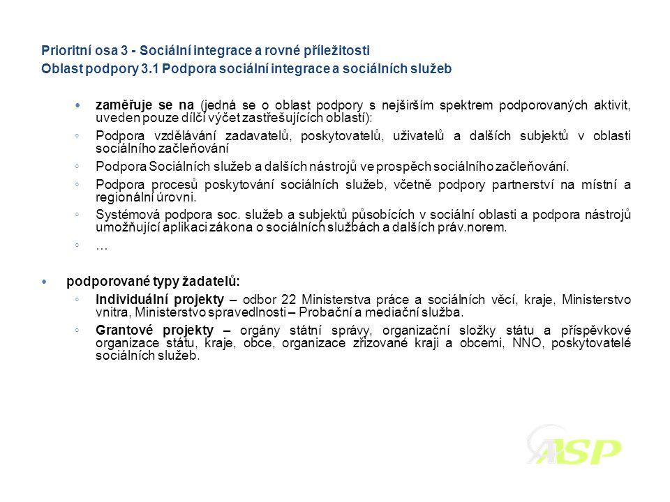 Prioritní osa 3 - Sociální integrace a rovné příležitosti Oblast podpory 3.1 Podpora sociální integrace a sociálních služeb zaměřuje se na (jedná se o