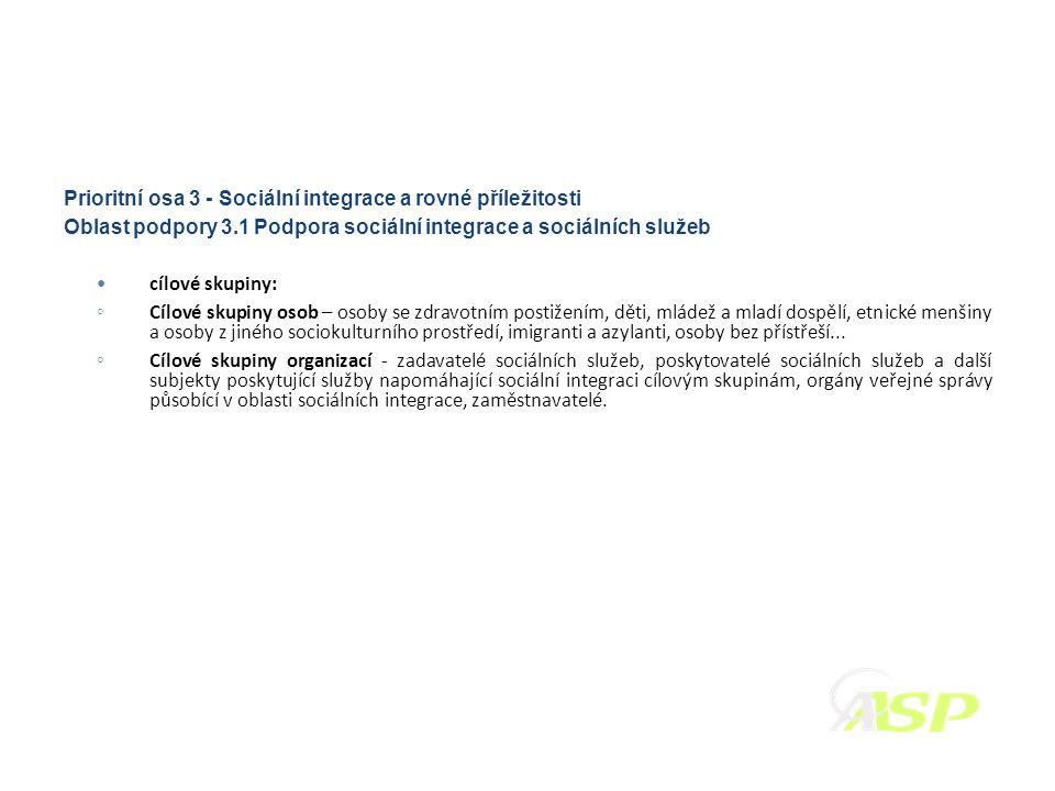 Prioritní osa 3 - Sociální integrace a rovné příležitosti Oblast podpory 3.1 Podpora sociální integrace a sociálních služeb cílové skupiny: ◦ Cílové s
