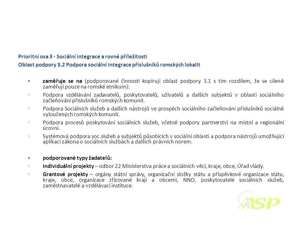 Prioritní osa 3 - Sociální integrace a rovné příležitosti Oblast podpory 3.2 Podpora sociální integrace příslušníků romských lokalit zaměřuje se na (p