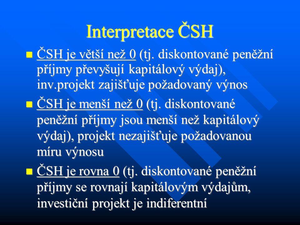 Čistá současná hodnota - ČSH Net Present Value - NPV Dynamická metoda, která za efekt z investice považuje peněžní příjem z investice, jehož základ tvoří očekávaný zisk po zdanění a odpisy, event.