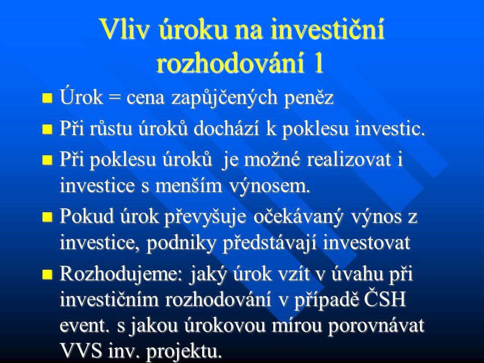 Metoda doby návratnosti investičního projektu Doba návratnosti = doba, za kterou se investice splatí z peněžních příjmů, které investice zajistí (resp.