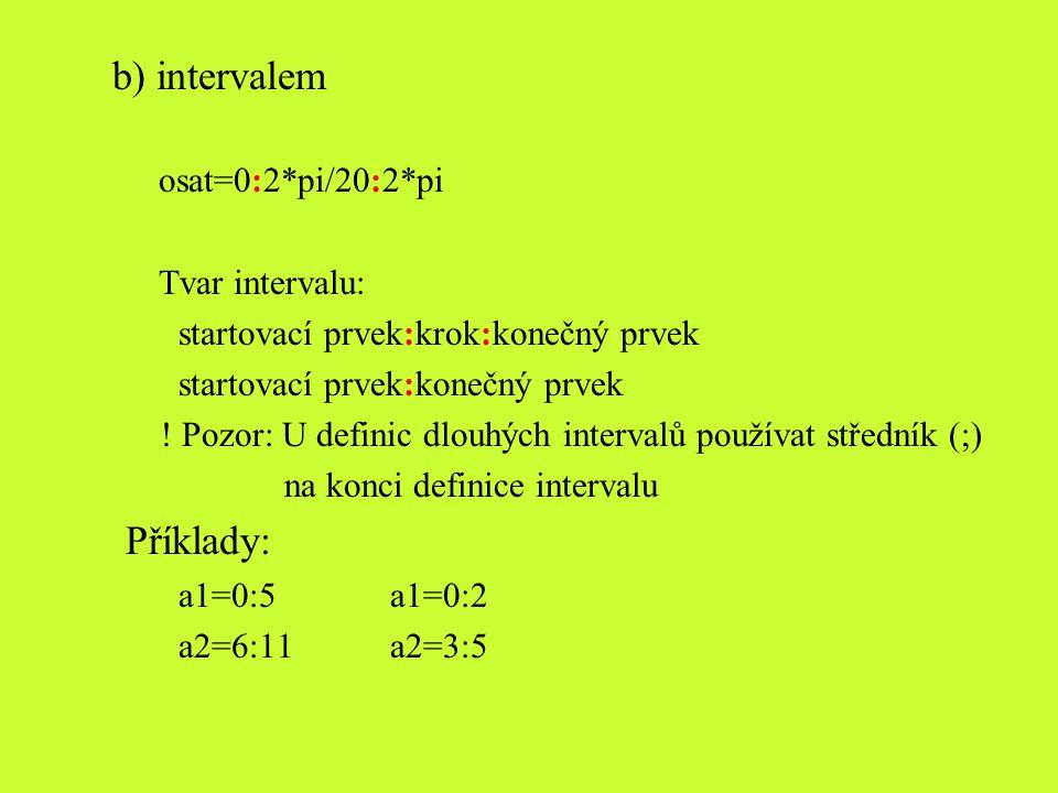 Základní operace s maticemi a maticové funkce Aritmetické operátory + (binární) - (binární) + (unární) - (unární) *maticové násobení.*násobení polí (stejnolehlých prvků) ^maticové mocnění.^mocnění polí /pravé maticové dělení \levé maticové dělení./pravé dělení polí.\levé dělení polí