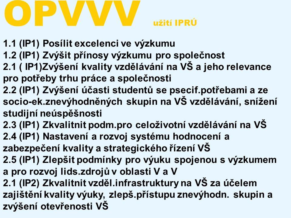 OPVVV užití IPRÚ 1.1 (IP1) Posílit excelenci ve výzkumu 1.2 (IP1) Zvýšit přínosy výzkumu pro společnost 2.1 ( IP1)Zvýšení kvality vzdělávání na VŠ a j