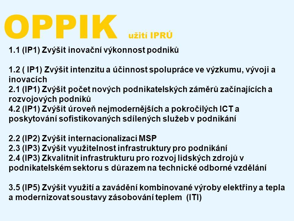 OPPIK užití IPRÚ 1.1 (IP1) Zvýšit inovační výkonnost podniků 1.2 ( IP1) Zvýšit intenzitu a účinnost spolupráce ve výzkumu, vývoji a inovacích 2.1 (IP1