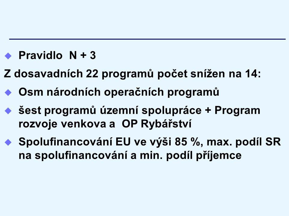u Pravidlo N + 3 Z dosavadních 22 programů počet snížen na 14: u Osm národních operačních programů u šest programů územní spolupráce + Program rozvoje