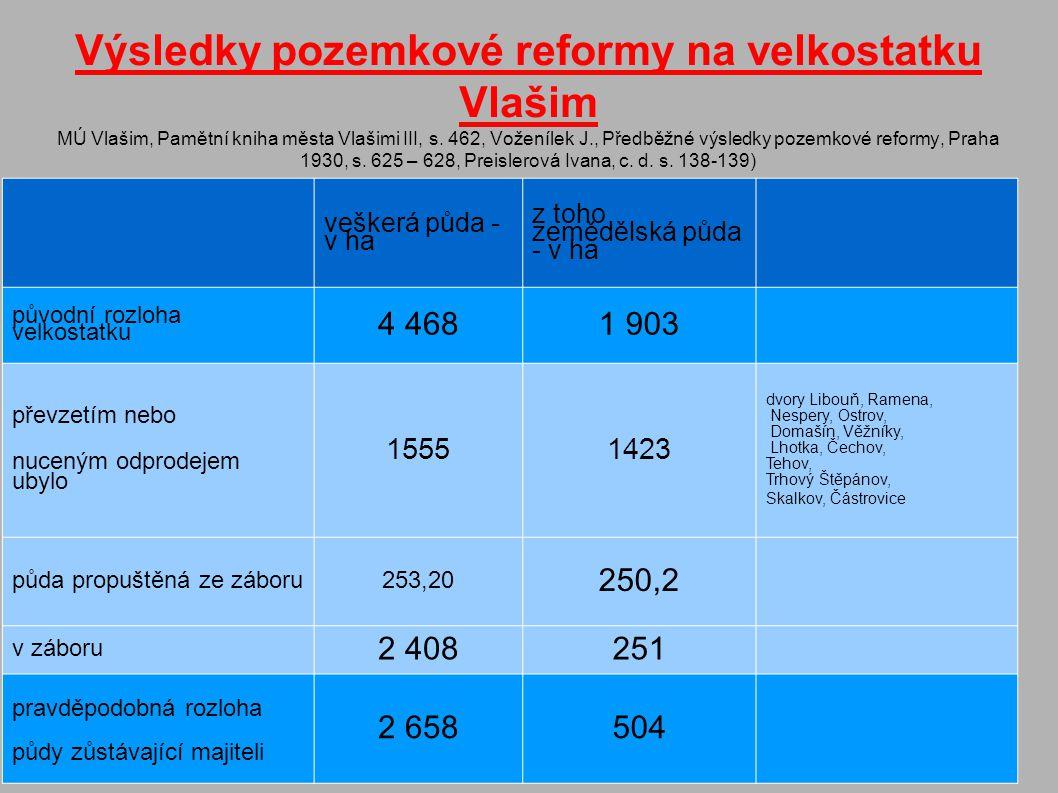 Výsledky pozemkové reformy na velkostatku Vlašim MÚ Vlašim, Pamětní kniha města Vlašimi III, s. 462, Voženílek J., Předběžné výsledky pozemkové reform