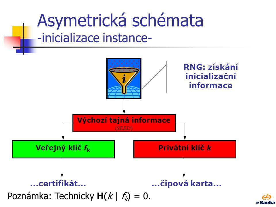 Asymetrická kryptografie -elementární principy- (5) Z vlastností f k plyne z pouhé znalosti f k nelze najít výpočetně schůdnou (parciálně) inverzní fu