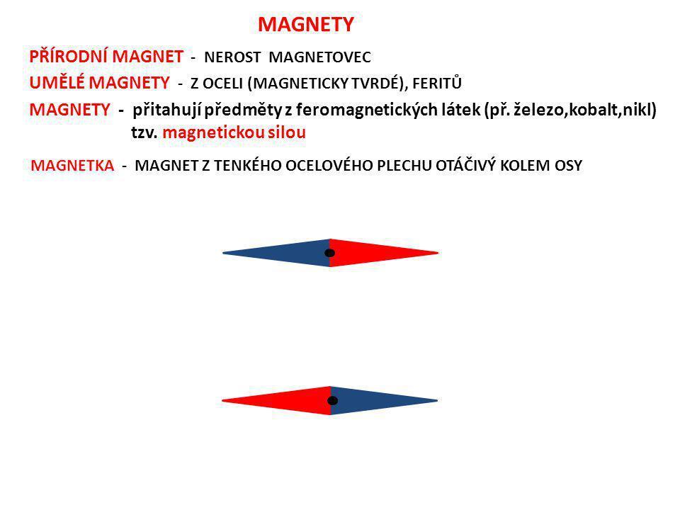 PŘÍRODNÍ MAGNET - NEROST MAGNETOVEC UMĚLÉ MAGNETY - Z OCELI (MAGNETICKY TVRDÉ), FERITŮ MAGNETY - přitahují předměty z feromagnetických látek (př. žele
