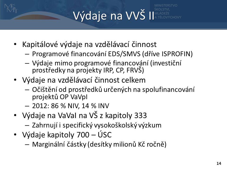 Kapitálové výdaje na vzdělávací činnost – Programové financování EDS/SMVS (dříve ISPROFIN) – Výdaje mimo programové financování (investiční prostředky
