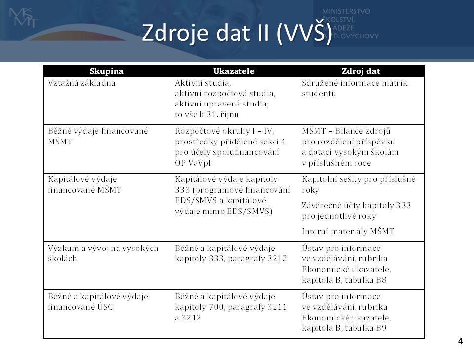 4 Zdroje dat II (VVŠ)