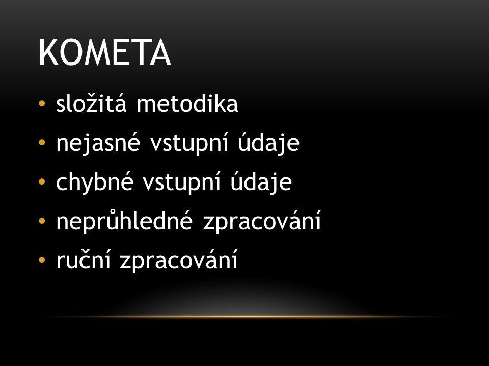 KOMETA Kometa Mzdy NEI INV Kč