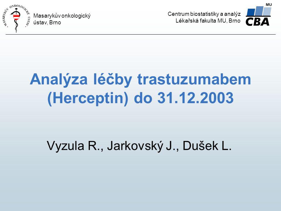 Centrum biostatistiky a analýz Lékařská fakulta MU, Brno Masarykův onkologický ústav, Brno Analýza léčby trastuzumabem (Herceptin) do 31.12.2003 Vyzula R., Jarkovský J., Dušek L.