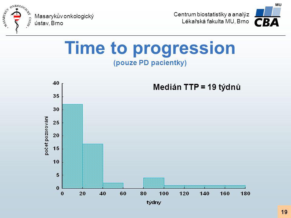 Centrum biostatistiky a analýz Lékařská fakulta MU, Brno Masarykův onkologický ústav, Brno 19 Medián TTP = 19 týdnů Time to progression (pouze PD paci