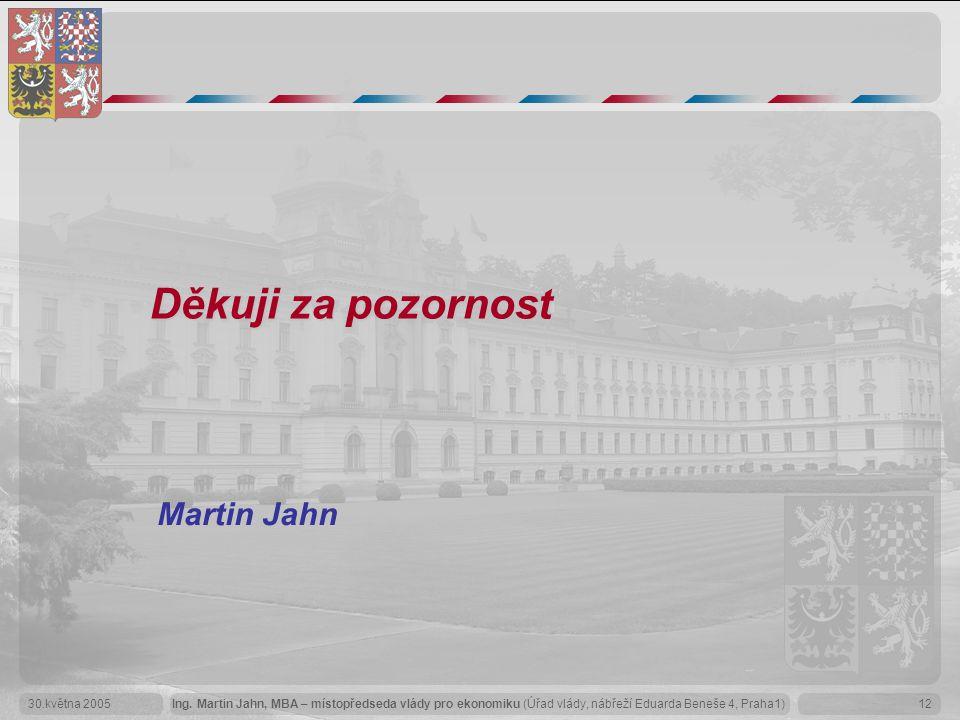 Ing. Martin Jahn, MBA – místopředseda vlády pro ekonomiku (Úřad vlády, nábřeží Eduarda Beneše 4, Praha1)30.května 200512 Děkuji za pozornost Martin Ja