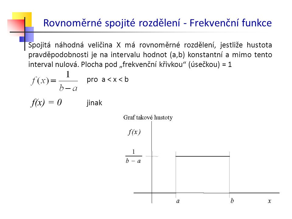 Rovnoměrné spojité rozdělení - Frekvenční funkce Spojitá náhodná veličina X má rovnoměrné rozdělení, jestliže hustota pravděpodobnosti je na intervalu
