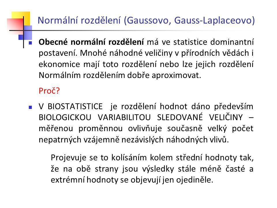 Normální rozdělení (Gaussovo, Gauss-Laplaceovo) Obecné normální rozdělení má ve statistice dominantní postavení. Mnohé náhodné veličiny v přírodních v