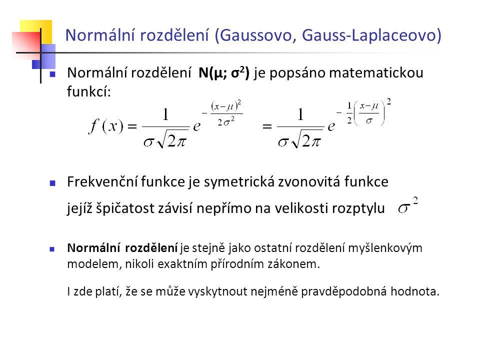 Normální rozdělení (Gaussovo, Gauss-Laplaceovo) Normální rozdělení N(μ; σ 2 ) je popsáno matematickou funkcí: Frekvenční funkce je symetrická zvonovit