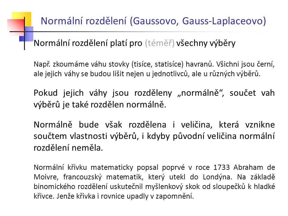 Normální rozdělení (Gaussovo, Gauss-Laplaceovo) Normální rozdělení platí pro (téměř) všechny výběry Např. zkoumáme váhu stovky (tisíce, statisíce) hav