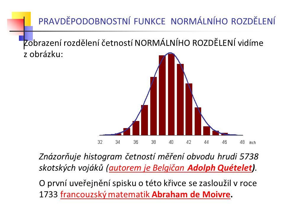 PRAVDĚPODOBNOSTNÍ FUNKCE NORMÁLNÍHO ROZDĚLENÍ Zobrazení rozdělení četností NORMÁLNÍHO ROZDĚLENÍ vidíme z obrázku: Znázorňuje histogram četností měření