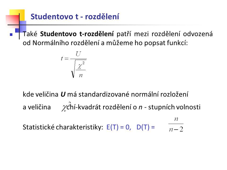 Studentovo t - rozdělení Také Studentovo t-rozdělení patří mezi rozdělení odvozená od Normálního rozdělení a můžeme ho popsat funkcí: kde veličina U m