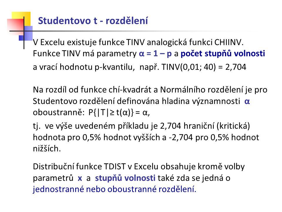 Studentovo t - rozdělení V Excelu existuje funkce TINV analogická funkci CHIINV. Funkce TINV má parametry α = 1 – p a počet stupňů volnosti a vrací ho
