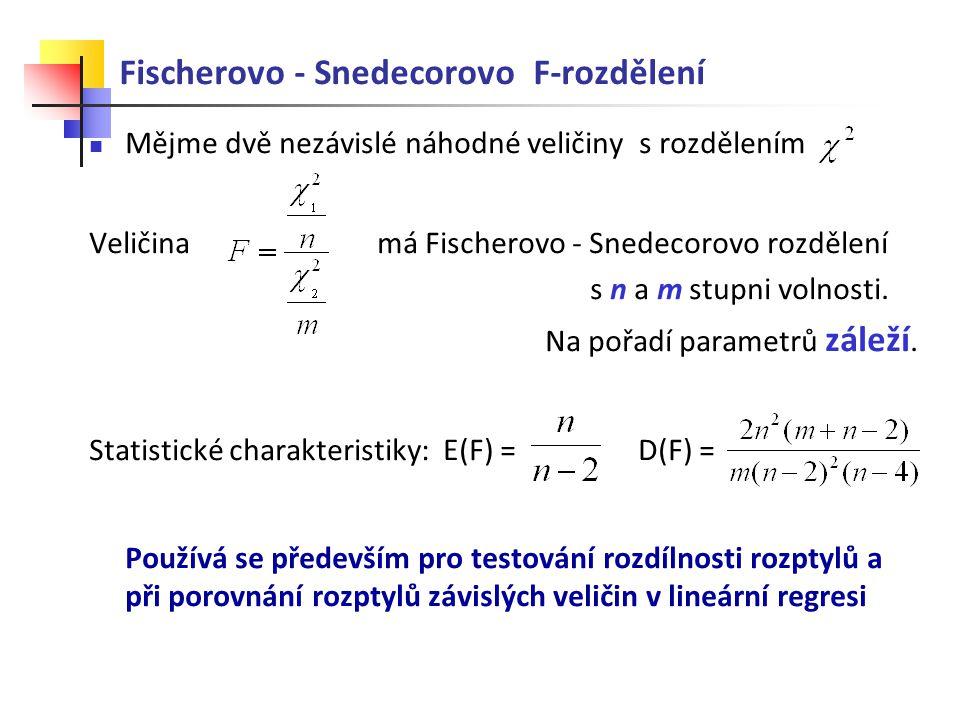 Fischerovo - Snedecorovo F-rozdělení Mějme dvě nezávislé náhodné veličiny s rozdělením Veličina má Fischerovo - Snedecorovo rozdělení s n a m stupni v