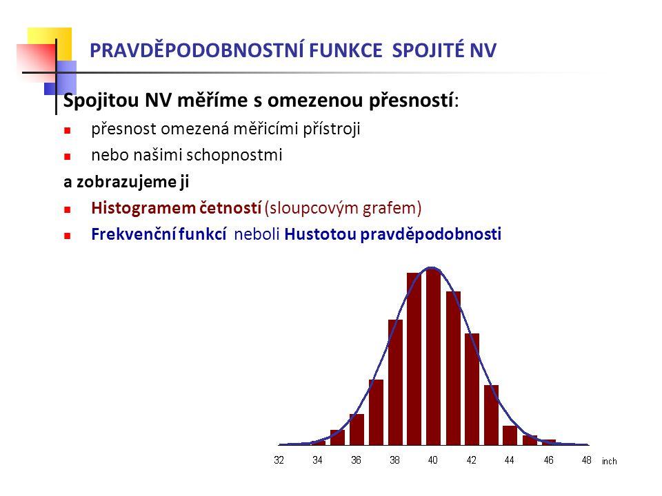 Fischerovo - Snedecorovo F-rozdělení Mějme dvě nezávislé náhodné veličiny s rozdělením Veličina má Fischerovo - Snedecorovo rozdělení s n a m stupni volnosti.