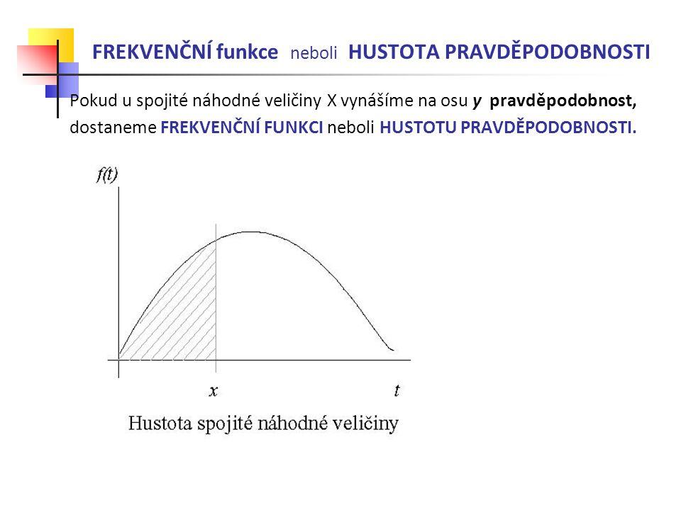 FREKVENČNÍ funkce neboli HUSTOTA PRAVDĚPODOBNOSTI Pokud u spojité náhodné veličiny X vynášíme na osu y pravděpodobnost, dostaneme FREKVENČNÍ FUNKCI ne