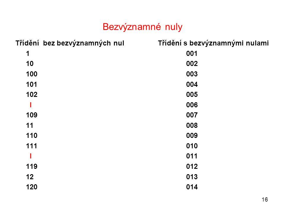 16 Bezvýznamné nuly Třídění bez bezvýznamných nulTřídění s bezvýznamnými nulami 1001 10002 100 003 101004 102005 I006 109007 11008 110009 111010 I011