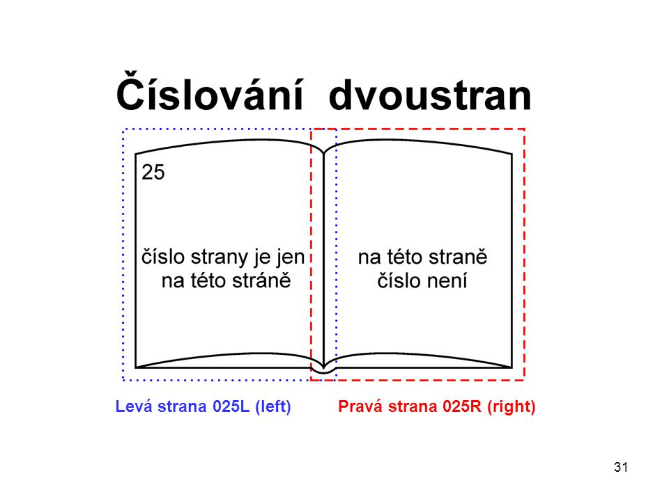 31 Levá strana 025L (left) Pravá strana 025R (right)
