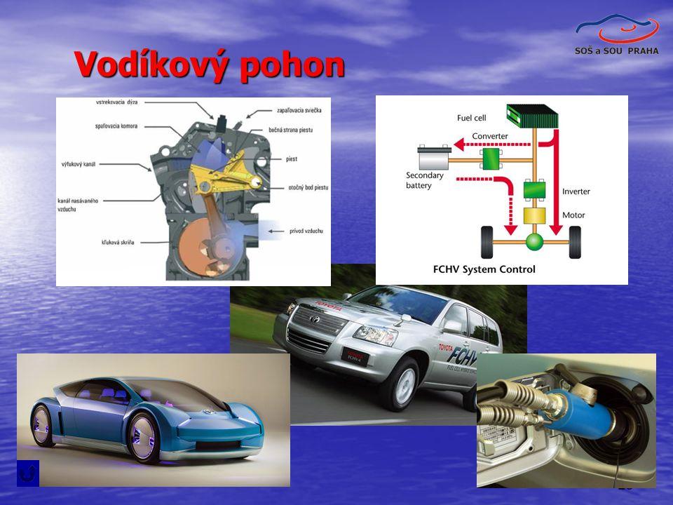 25 Vodíkový pohon
