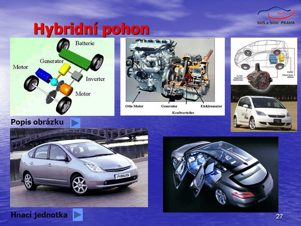 27 Hybridní pohon Popis obrázku Hnací jednotka