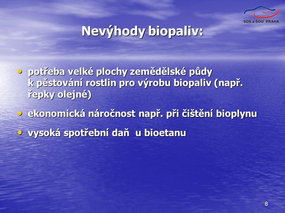 8 Nevýhody biopaliv: potřeba velké plochy zemědělské půdy k pěstování rostlin pro výrobu biopaliv (např.