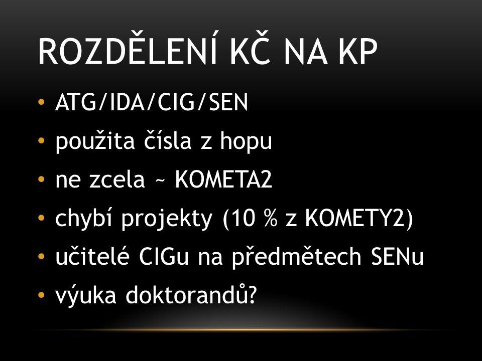 KOMETA2 – NA UČITELE bráním se výše výkonu !~ učitel rozdílná povaha předmětů … => Martin Komárek hop.fel.cvut.cz vč.