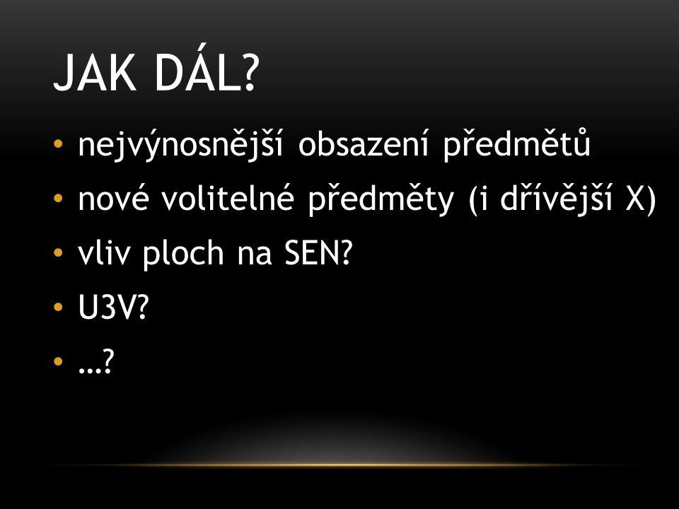 DALŠÍ NOVOTY STM 2.semestr ~90 STM 4.