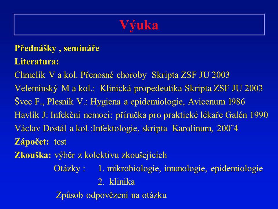 Výuka Přednášky, semináře Literatura: Chmelík V a kol. Přenosné choroby Skripta ZSF JU 2003 Velemínský M a kol.: Klinická propedeutika Skripta ZSF JU