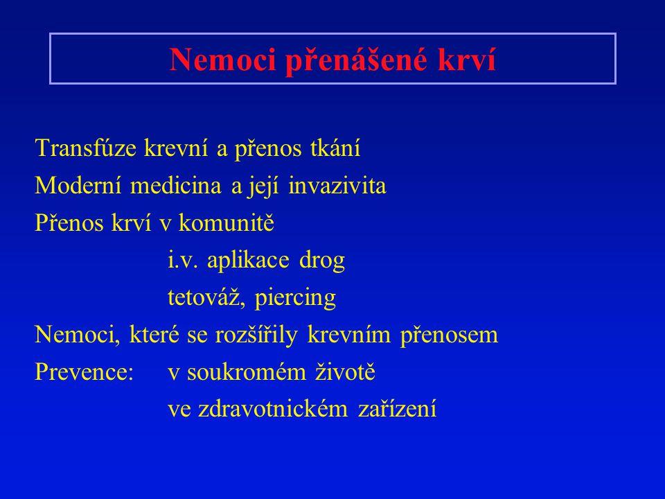 Nemoci přenášené krví Transfúze krevní a přenos tkání Moderní medicina a její invazivita Přenos krví v komunitě i.v. aplikace drog tetováž, piercing N