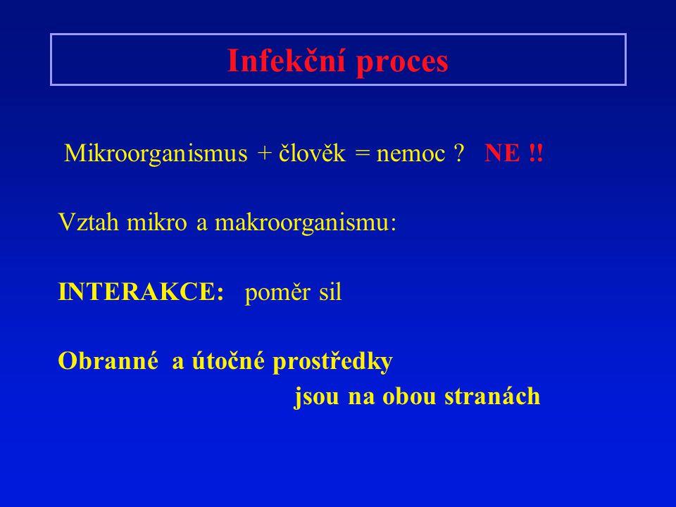 Infekční proces Mikroorganismus + člověk = nemoc ? NE !! Vztah mikro a makroorganismu: INTERAKCE: poměr sil Obranné a útočné prostředky jsou na obou s