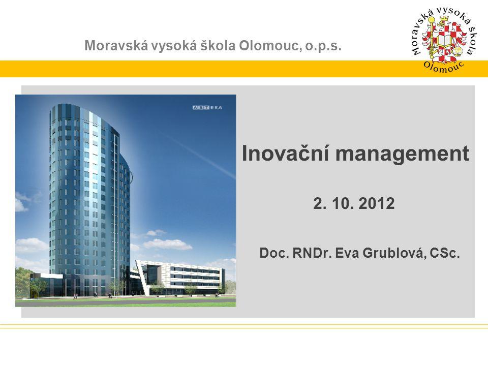 Moravská vysoká škola Olomouc, o.p.s. Inovační management 2. 10. 2012 Doc. RNDr. Eva Grublová, CSc.
