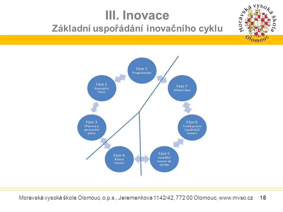 III. Inovace Základní uspořádání inovačního cyklu Moravská vysoká škola Olomouc, o.p.s., Jeremenkova 1142/42, 772 00 Olomouc, www.mvso.cz18
