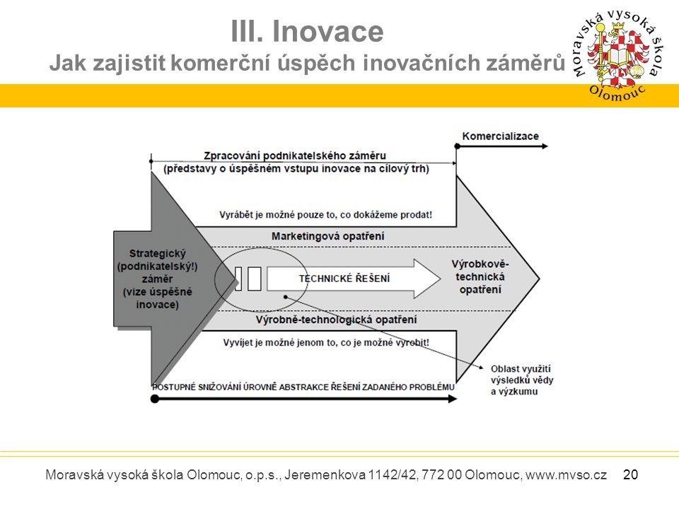 III. Inovace Jak zajistit komerční úspěch inovačních záměrů Moravská vysoká škola Olomouc, o.p.s., Jeremenkova 1142/42, 772 00 Olomouc, www.mvso.cz20